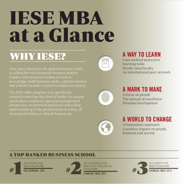 iese business school essays Iese business school, based in barcelona, asks applicants to complete three mba admission essays below, i have listed my mba essay tips for acing each question, from.